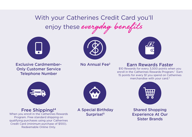 With your Catherines Credit Card you'll enjoy these everyday benefits. • Exclusive Cardmember-Only Customer Service Telephone Number • No Annual Fee • Earn Rewards Faster - $10 Rewards for every 3,000 points when you enroll in the Catherines Rewards Program.1  Earn 15 points for every $1 you spend on Catherines merchandise with your card. • Free Shipping! - When you enroll in the Catherines Rewards Program. Free standard shipping on qualifying purchases using your Catherines Credit Card (minimum purchase of $100). Redeemable Online Only. • A Special Birthday Surprise! • Shared Shopping Experience At Our Sister Brands